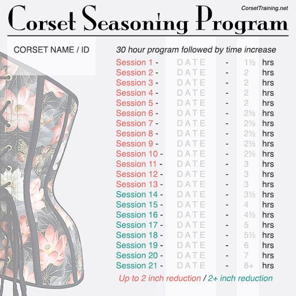 corset trainer seasoning program log