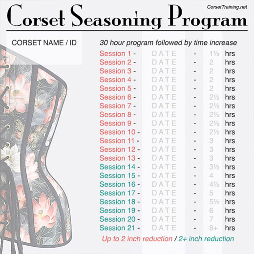 Introduction To Corset Training