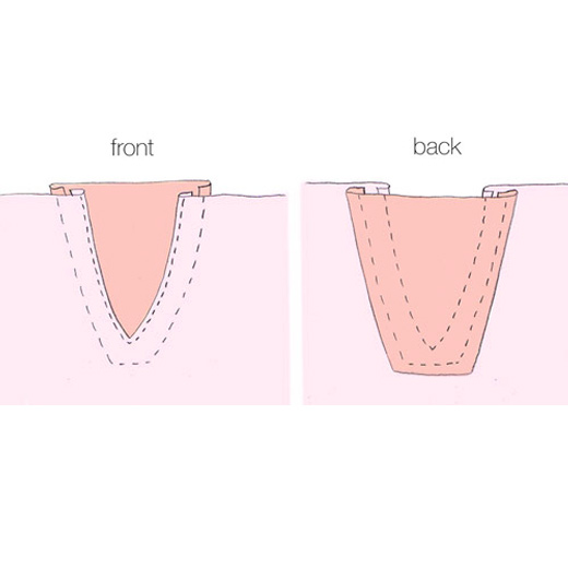 What Is A 'Gore' On A Corset Pattern?