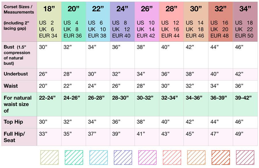 Corset Pattern Sizing Chart